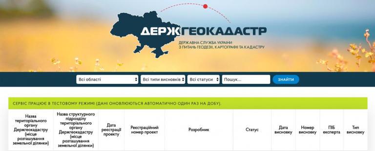Держгеокадастр відкрив розширені дані про земельні ділянки