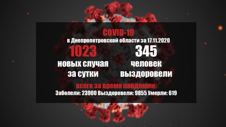 На Днепропетровщине - новый антирекорд по коронавирусу